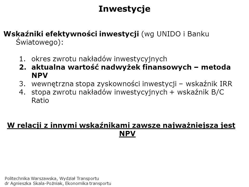 Politechnika Warszawska, Wydział Transportu dr Agnieszka Skala-Poźniak, Ekonomika transportu Inwestycje Wskaźniki efektywności inwestycji (wg UNIDO i