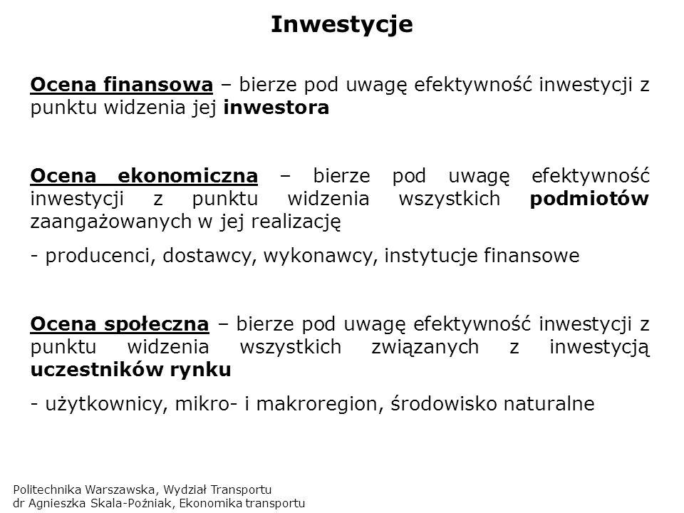 Politechnika Warszawska, Wydział Transportu dr Agnieszka Skala-Poźniak, Ekonomika transportu Inwestycje Ocena finansowa – bierze pod uwagę efektywność
