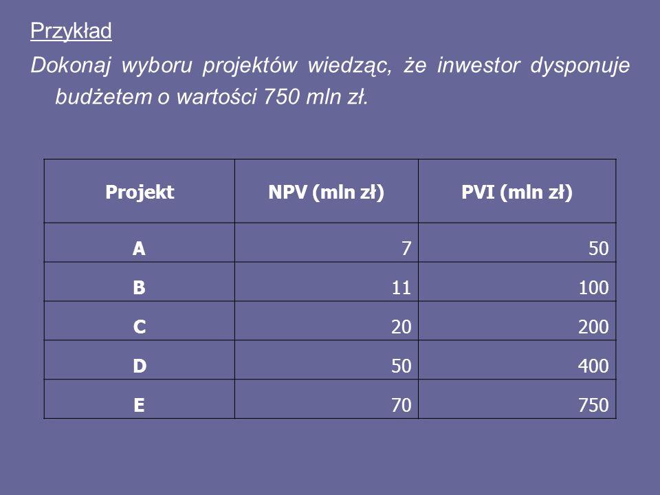 Przykład Dokonaj wyboru projektów wiedząc, że inwestor dysponuje budżetem o wartości 750 mln zł. ProjektNPV (mln zł)PVI (mln zł) A750 B11100 C20200 D5