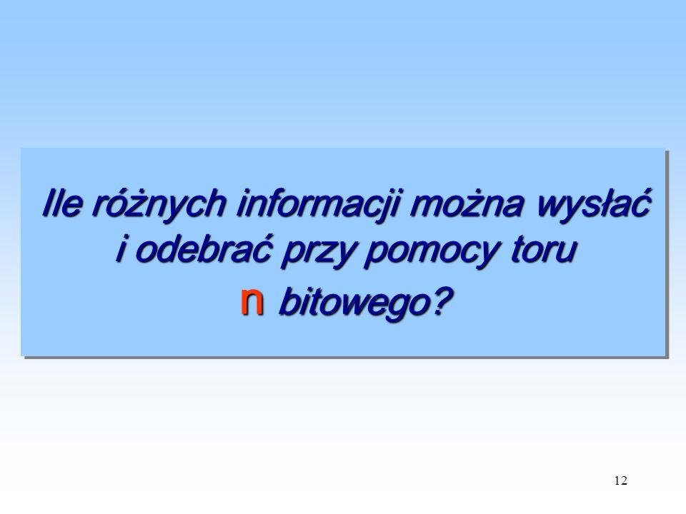 12 Ile różnych informacji można wysłać i odebrać przy pomocy toru n bitowego?