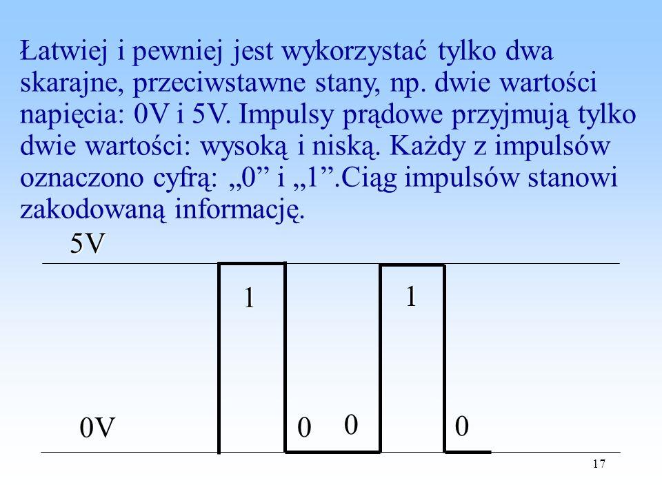 17 Łatwiej i pewniej jest wykorzystać tylko dwa skarajne, przeciwstawne stany, np. dwie wartości napięcia: 0V i 5V. Impulsy prądowe przyjmują tylko dw