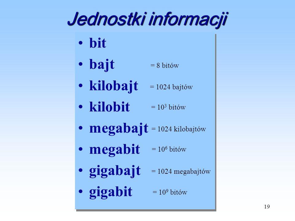 19 Jednostki informacji bit bajt kilobajt kilobit megabajt megabit gigabajt gigabit bit bajt kilobajt kilobit megabajt megabit gigabajt gigabit = 8 bi