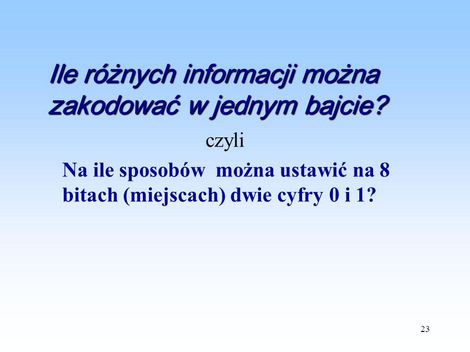 23 Na ile sposobów można ustawić na 8 bitach (miejscach) dwie cyfry 0 i 1? czyli Ile różnych informacji można zakodować w jednym bajcie?