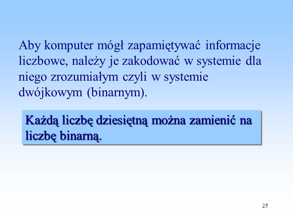25 Aby komputer mógł zapamiętywać informacje liczbowe, należy je zakodować w systemie dla niego zrozumiałym czyli w systemie dwójkowym (binarnym). Każ