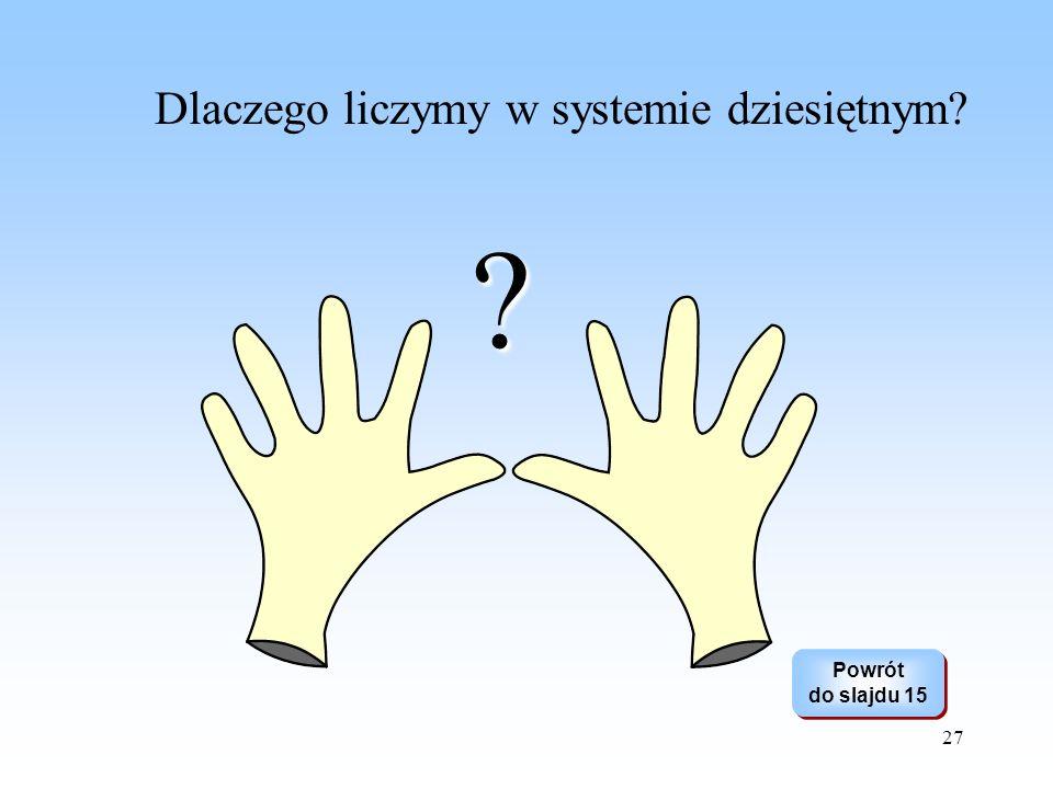 27 Dlaczego liczymy w systemie dziesiętnym? ? Powrót do slajdu 15 Powrót do slajdu 15
