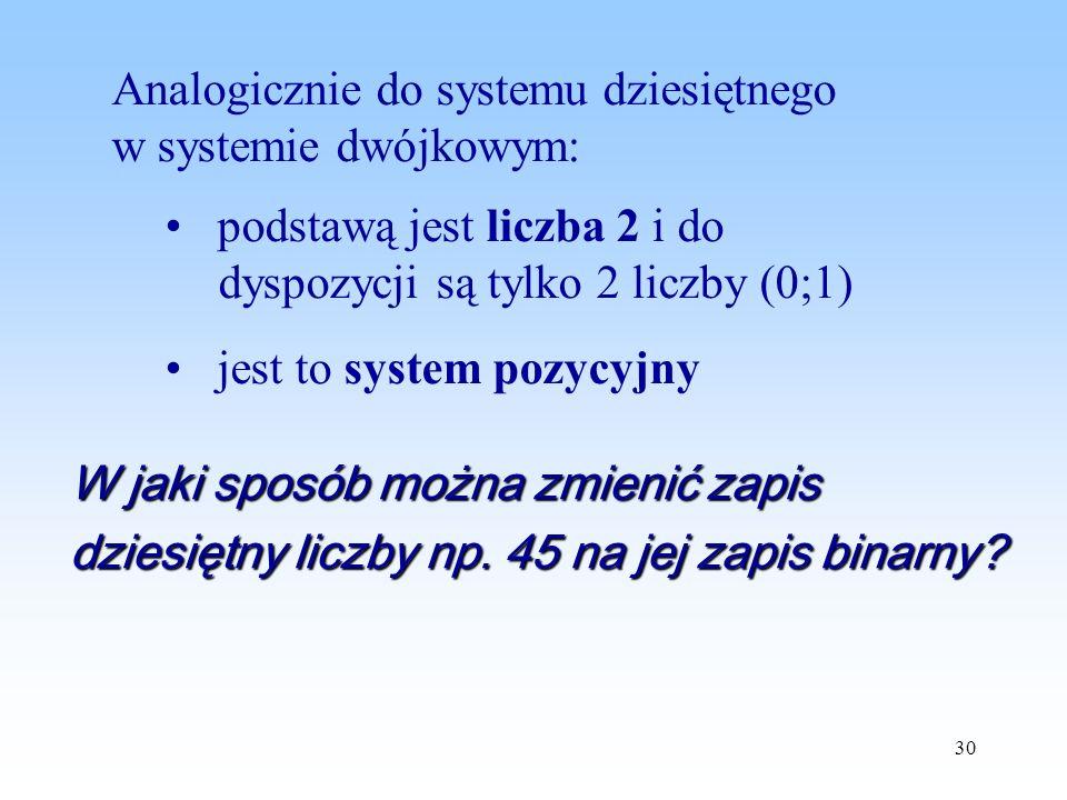 30 Analogicznie do systemu dziesiętnego w systemie dwójkowym: podstawą jest liczba 2 i do dyspozycji są tylko 2 liczby (0;1) jest to system pozycyjny