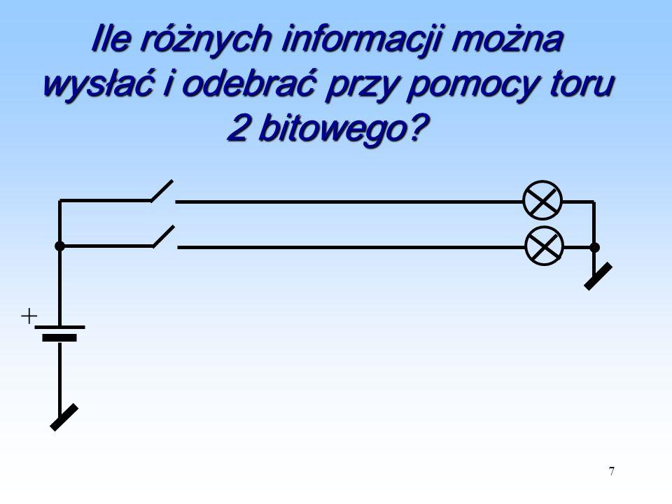 7 Ile różnych informacji można wysłać i odebrać przy pomocy toru 2 bitowego? +