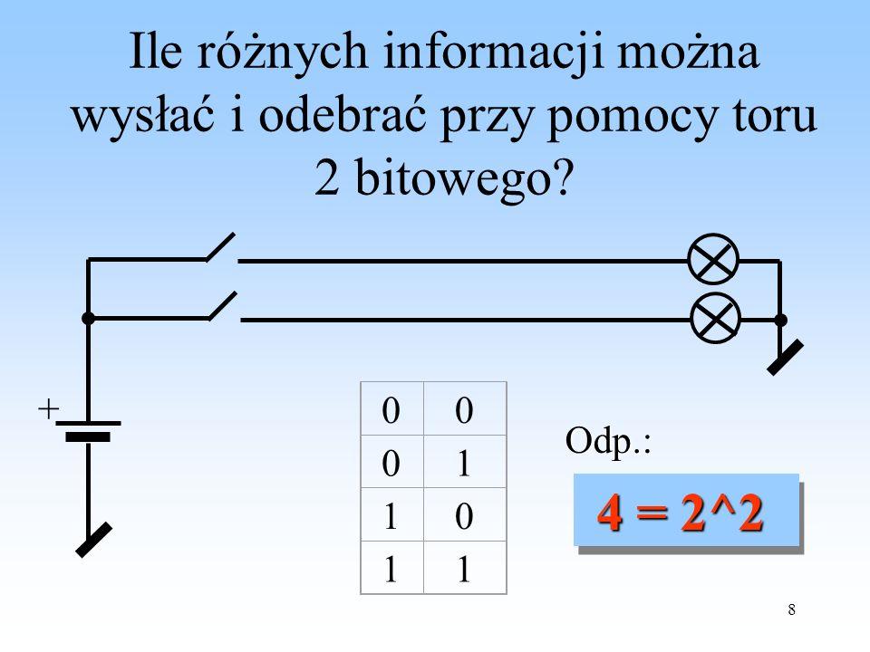 8 + 00 01 10 11 4 = 2^2 4 = 2^2 Odp.: