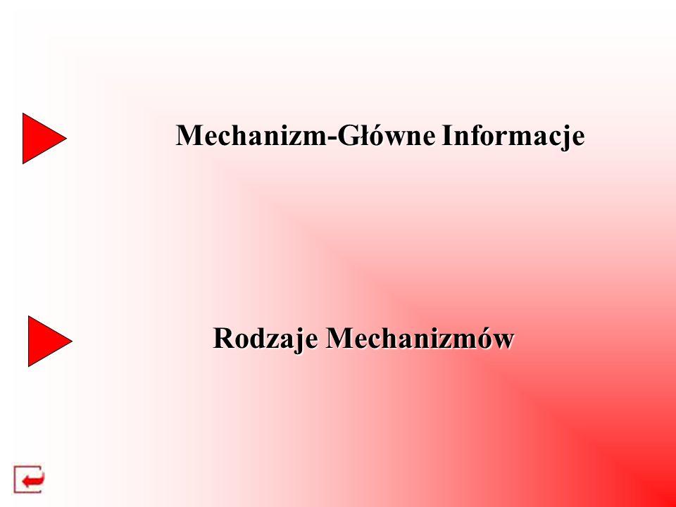 Mechanizmy Przekładnie InfoKoniec