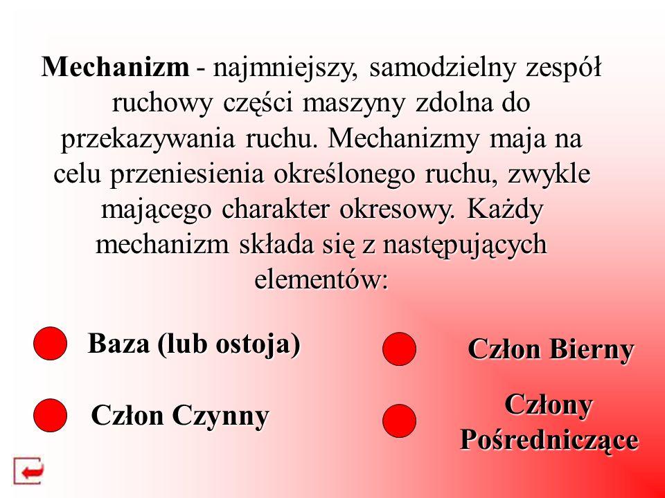 Mechanizm-Główne Informacje Rodzaje Mechanizmów