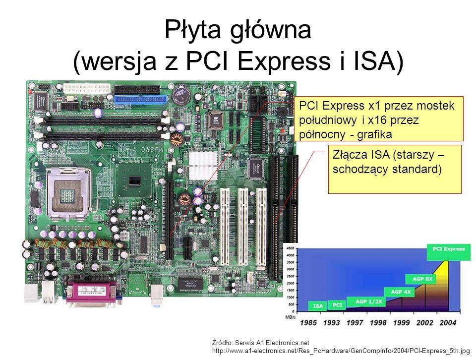 Płyta główna (wersja z PCI Express i ISA) PCI Express x1 przez mostek południowy i x16 przez północny - grafika Złącza ISA (starszy – schodzący standa