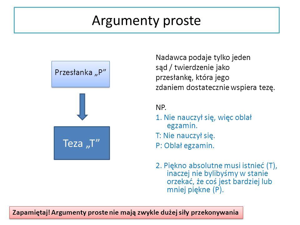 Argumenty proste Przesłanka P Nadawca podaje tylko jeden sąd / twierdzenie jako przesłankę, która jego zdaniem dostatecznie wspiera tezę. NP. 1. Nie n