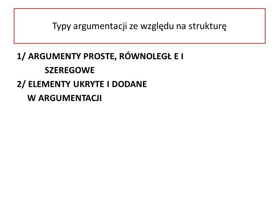 Typy argumentacji ze względu na strukturę 1/ ARGUMENTY PROSTE, RÓWNOLEGŁ E I SZEREGOWE 2/ ELEMENTY UKRYTE I DODANE W ARGUMENTACJI