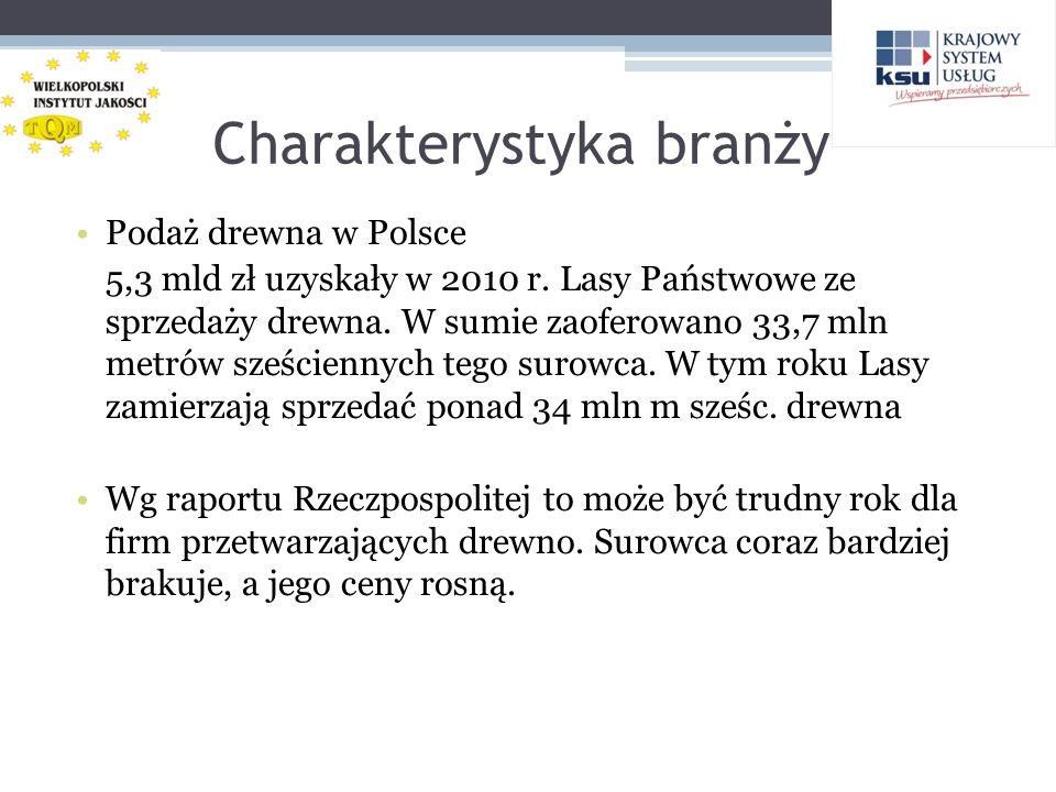 Charakterystyka branży Podaż drewna w Polsce 5,3 mld zł uzyskały w 2010 r.