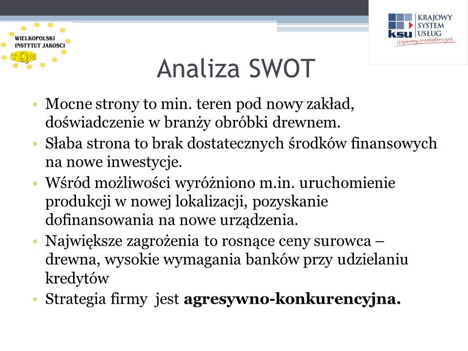 Analiza SWOT Mocne strony to min.teren pod nowy zakład, doświadczenie w branży obróbki drewnem.