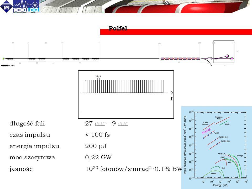 Polfel długość fali 27 nm – 9 nm czas impulsu < 100 fs energia impulsu 200 μJ moc szczytowa 0,22 GW jasność 10 30 fotonów/s·mrad 2 ·0.1% BW