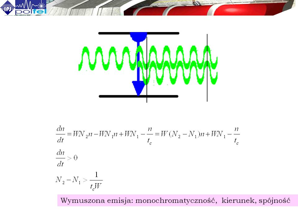 Wymuszona emisja: monochromatyczność, kierunek, spójność