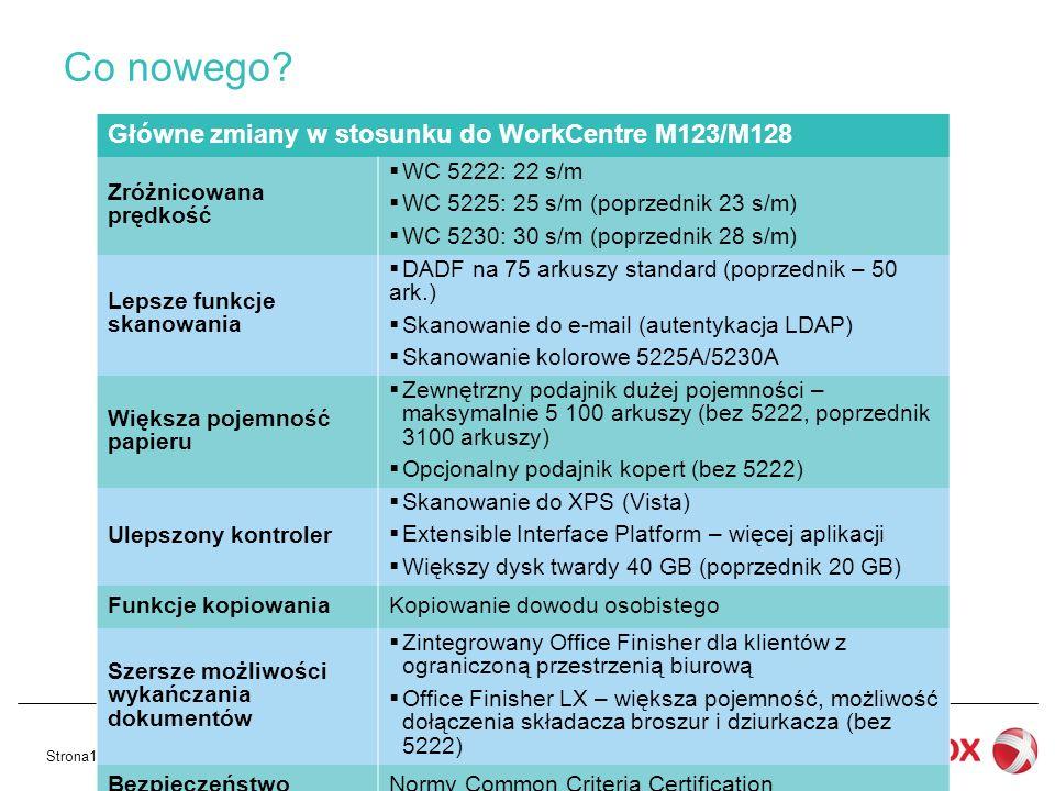 Prezentacja produktowa Strona18 WC52225225/5230 Co nowego? Główne zmiany w stosunku do WorkCentre M123/M128 Zróżnicowana prędkość WC 5222: 22 s/m WC 5