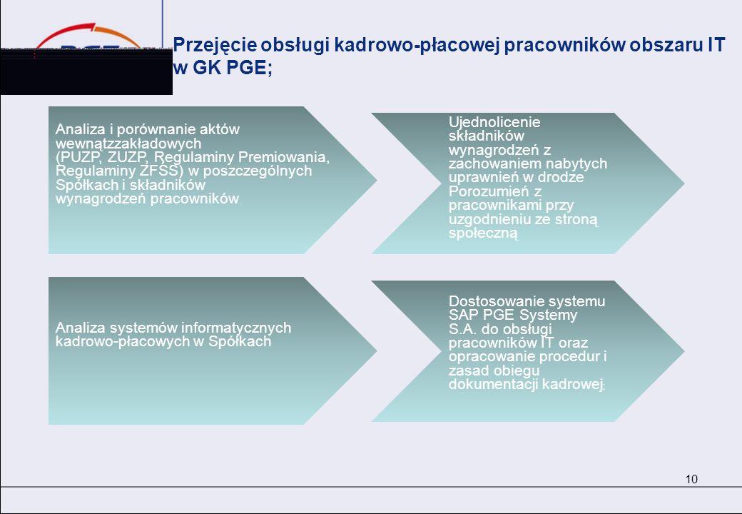 Przejęcie obsługi kadrowo-płacowej pracowników obszaru IT w GK PGE; 10 Analiza i porównanie aktów wewnątzzakładowych (PUZP, ZUZP, Regulaminy Premiowan