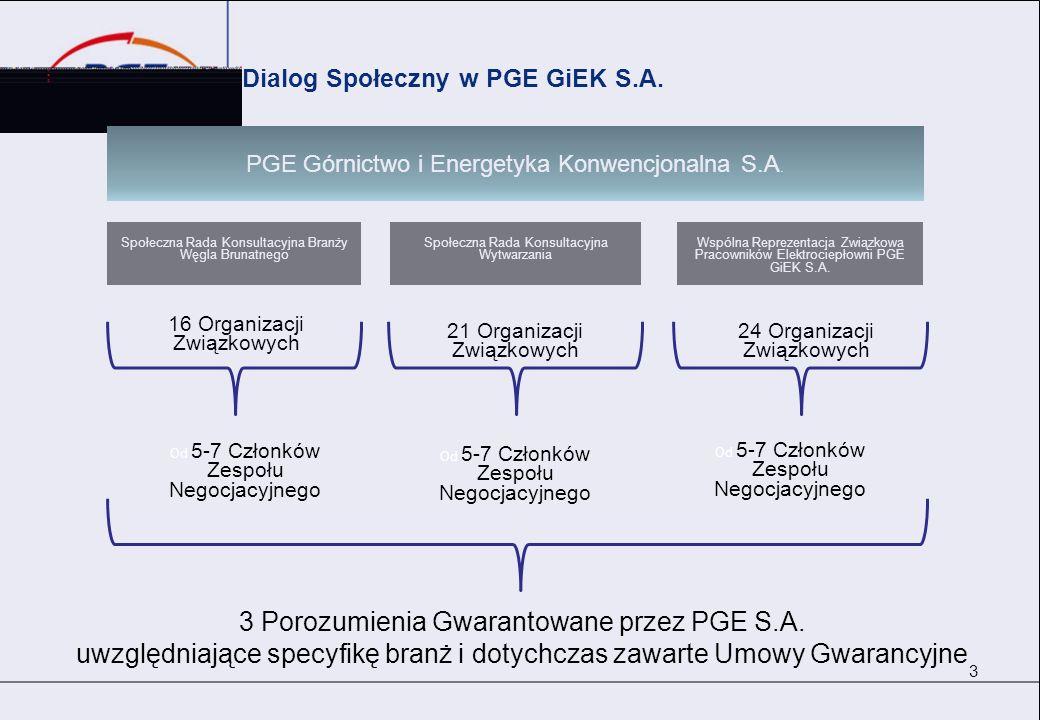 Dialog Społeczny w PGE GiEK S.A. 3 PGE Górnictwo i Energetyka Konwencjonalna S.A. Społeczna Rada Konsultacyjna Branży Węgla Brunatnego Społeczna Rada