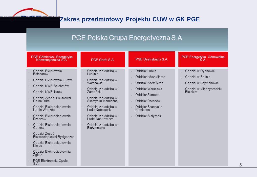 Zakres przedmiotowy Projektu CUW w GK PGE 5 PGE Polska Grupa Energetyczna S.A. PGE Górnictwo i Energetyka Konwencjonalna S.A.PGE Obrót S.A. PGE Dystry