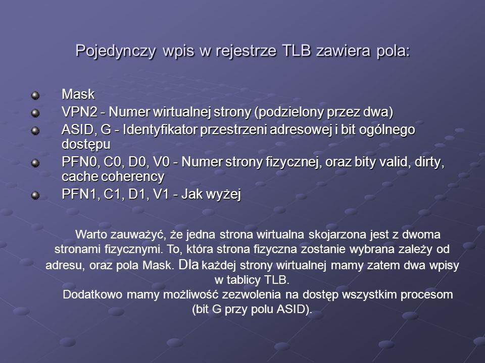 Pojedynczy wpis w rejestrze TLB zawiera pola: Mask VPN2 - Numer wirtualnej strony (podzielony przez dwa) ASID, G - Identyfikator przestrzeni adresowej