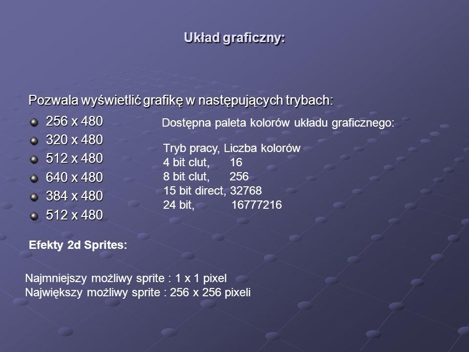Układ graficzny: Pozwala wyświetlić grafikę w następujących trybach: 256 x 480 320 x 480 512 x 480 640 x 480 384 x 480 512 x 480 Dostępna paleta kolorów układu graficznego: Tryb pracy, Liczba kolorów 4 bit clut, 16 8 bit clut, 256 15 bit direct, 32768 24 bit, 16777216 Efekty 2d Sprites: Najmniejszy możliwy sprite : 1 x 1 pixel Największy możliwy sprite : 256 x 256 pixeli