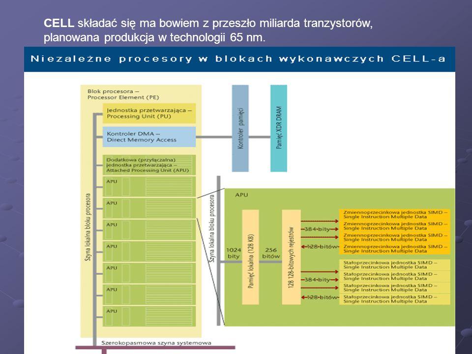 CELL składać się ma bowiem z przeszło miliarda tranzystorów, planowana produkcja w technologii 65 nm.
