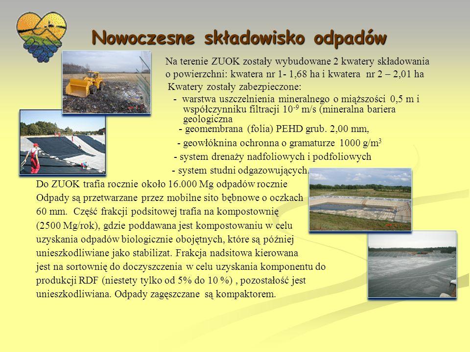 Sortownia odpadów komunalnych Linia technologiczna sortowania odpadów pochodzących z selektywnej zbiórki firmy HORSTMANN o przepustowości max do 3000 Mg/rok zlokalizowana jest w hali o wymiarach 35,81x15,91 m i powierzchni 569 m 2.