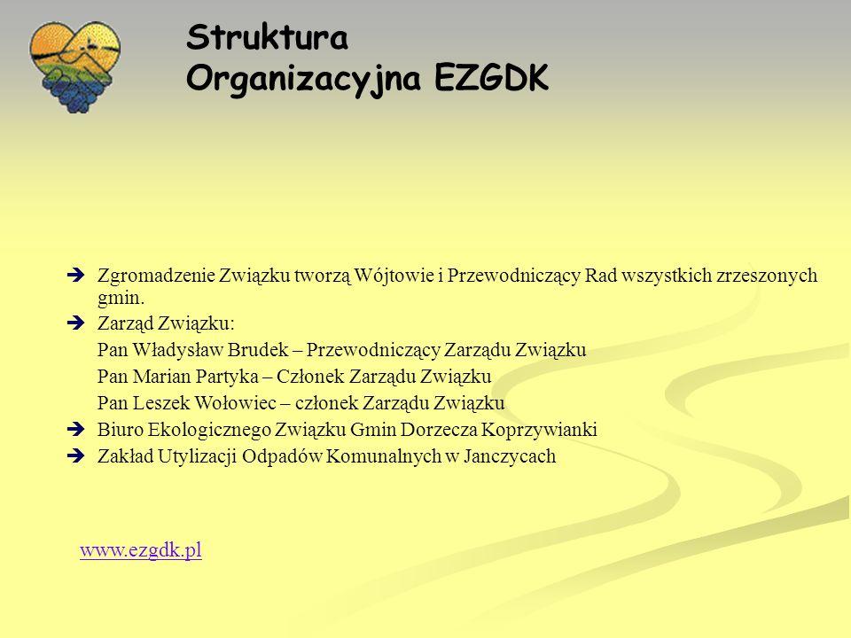 www.ezgdk.pl Struktura Organizacyjna EZGDK Zgromadzenie Związku tworzą Wójtowie i Przewodniczący Rad wszystkich zrzeszonych gmin. Zarząd Związku: Pan