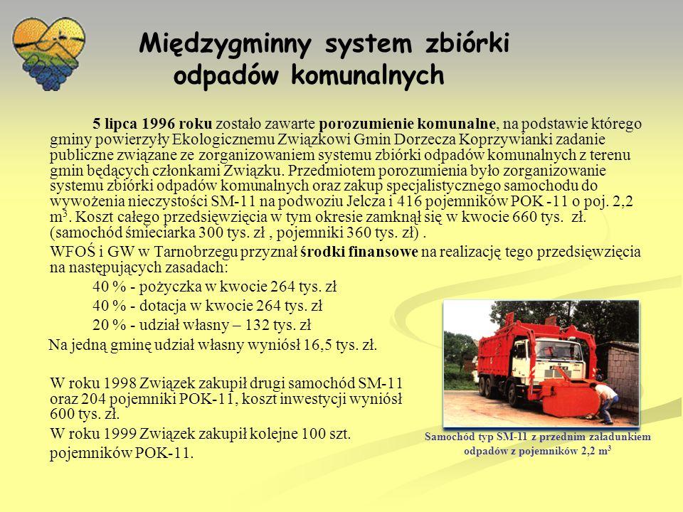 Międzygminny system zbiórki odpadów komunalnych Zadanie było realizowane na terenie dziewięciu gmin Związku.