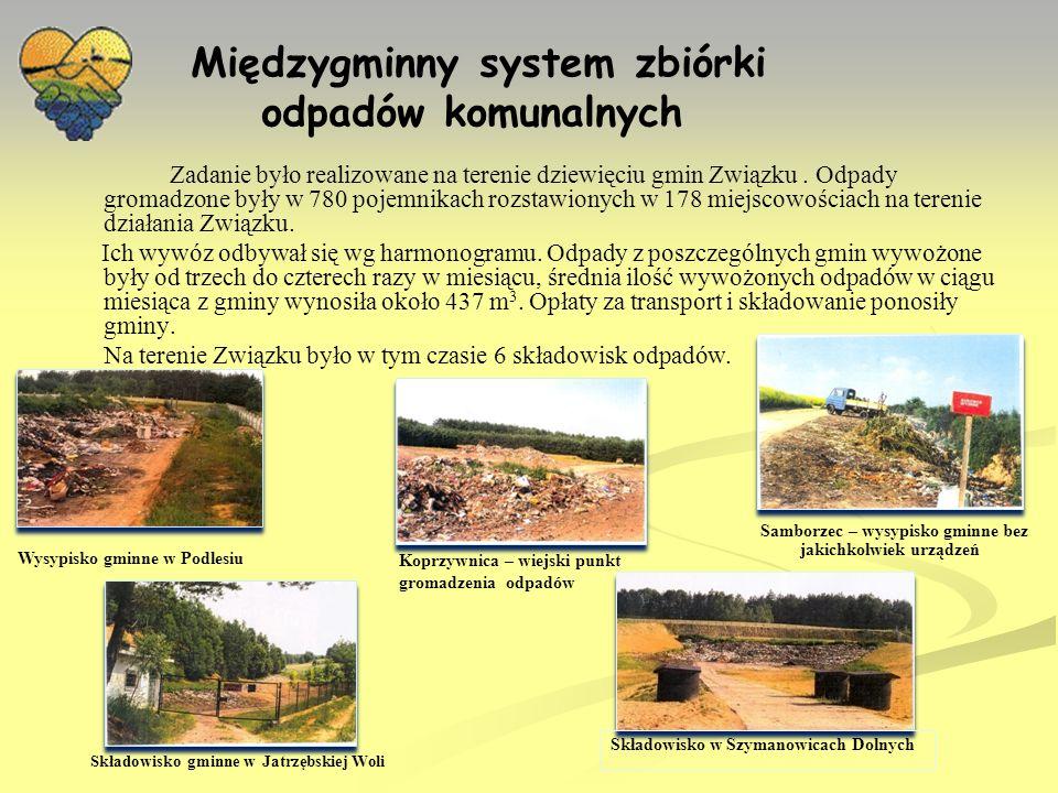 ZUOK w Janczycach W latach 1998-2000 Związek przeanalizował 8 lokalizacji pod budowę Zakładu.