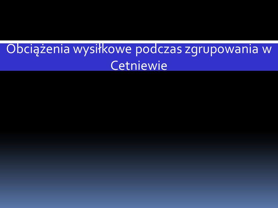 Obciążenia wysiłkowe podczas zgrupowania w Cetniewie