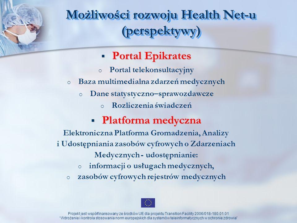Projekt jest współfinansowany ze środków UE dla projektu Transition Facility 2006/018-180.01.01 Wdrożenie i kontrola stosowania norm europejskich dla systemów teleinformatycznych w ochronie zdrowia Możliwości rozwoju Health Net-u Portal PET-CT Portal PET-CT Współpraca między ośrodkami PET-CT wymiana danych, telekonsultacje System bezprzewodowego monitorowania chorych System bezprzewodowego monitorowania chorych z przewlekłą niewydolnością serca w czasie rehabilitacji kardiologicznej w warunkach domowych
