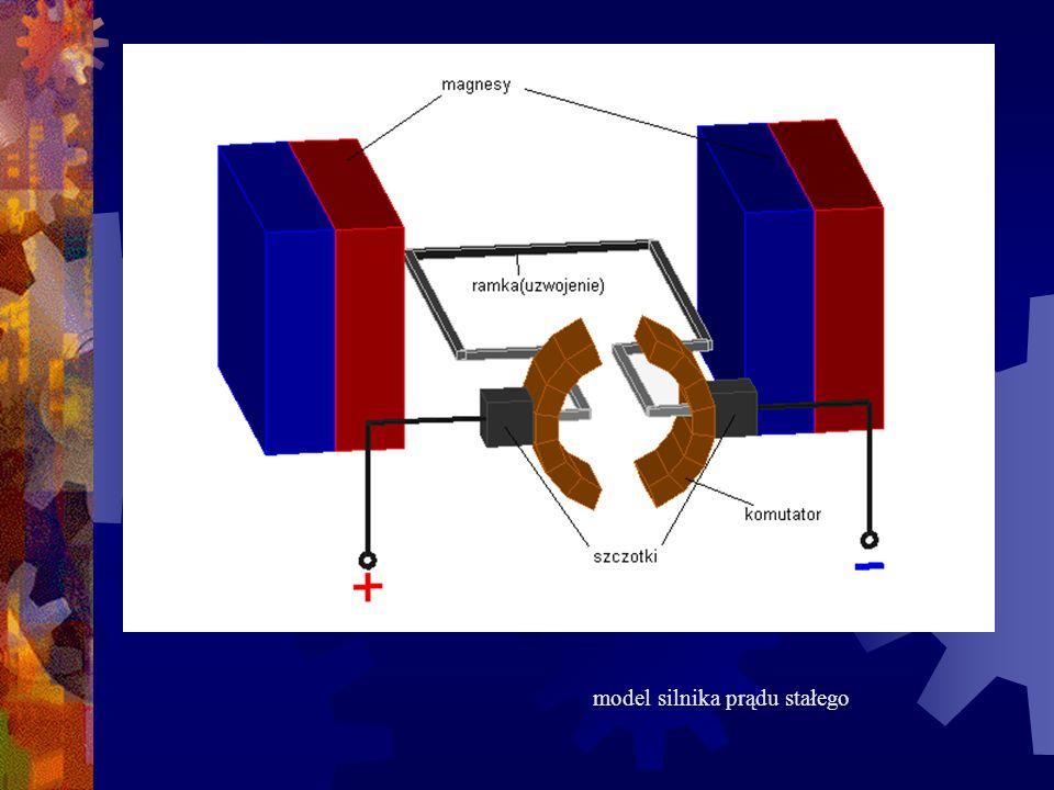 Prawdziwe silniki prądu stałego są o wiele bardziej skomplikowane.
