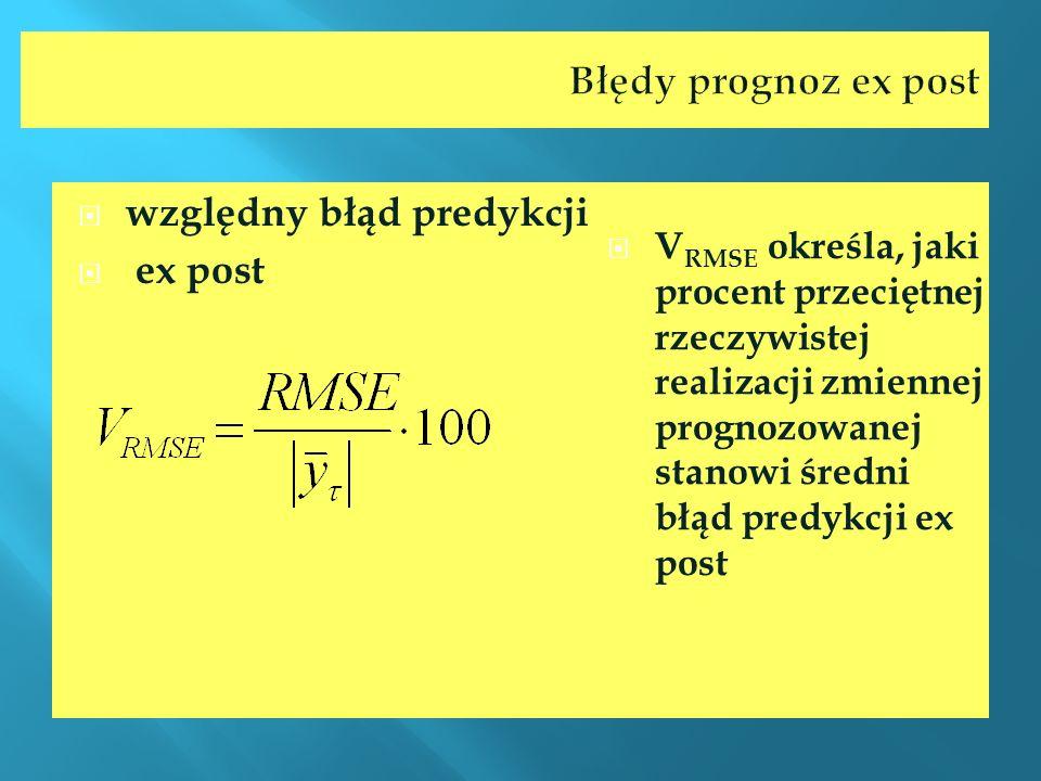 Błędy prognoz ex post względny błąd predykcji ex post V RMSE określa, jaki procent przeciętnej rzeczywistej realizacji zmiennej prognozowanej stanowi