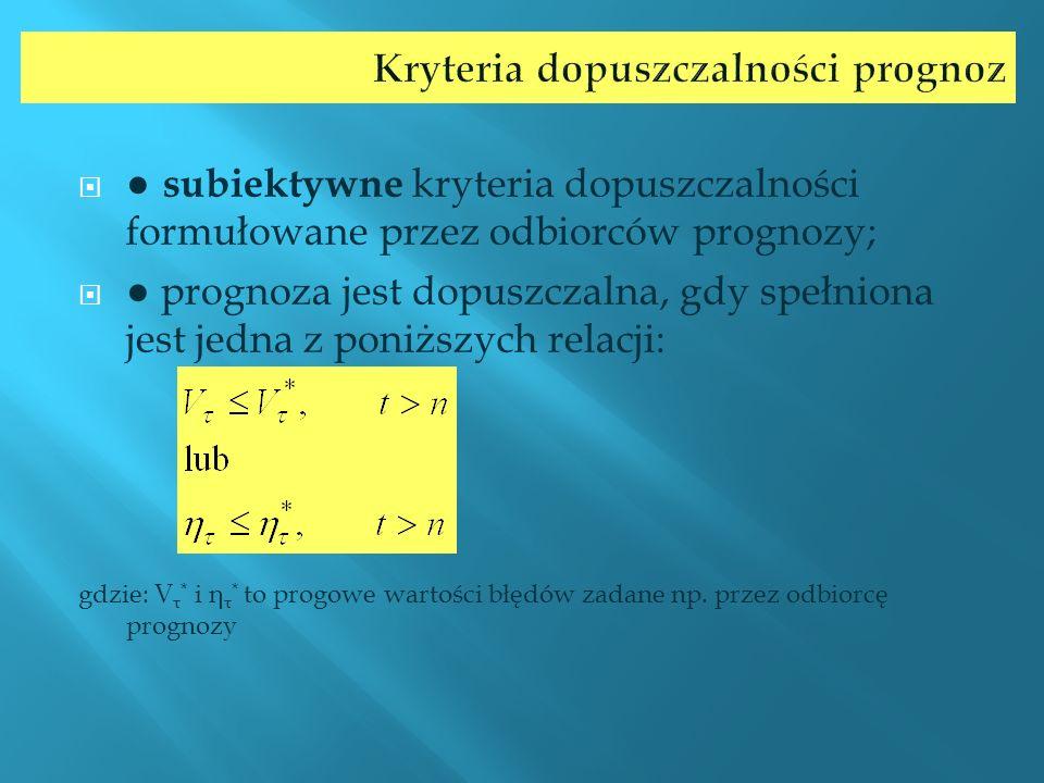 Kryteria dopuszczalności prognoz subiektywne kryteria dopuszczalności formułowane przez odbiorców prognozy; prognoza jest dopuszczalna, gdy spełniona