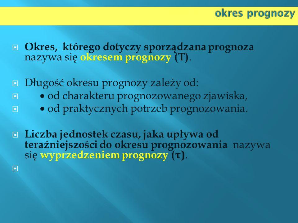 Okres, którego dotyczy sporządzana prognoza nazywa się okresem prognozy (T). Długość okresu prognozy zależy od: od charakteru prognozowanego zjawiska,