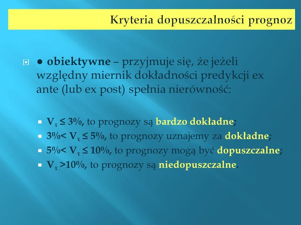 obiektywne – przyjmuje się, że jeżeli względny miernik dokładności predykcji ex ante (lub ex post) spełnia nierówność: V τ 3%, to prognozy są bardzo d