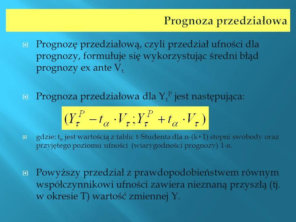 Prognozę przedziałową, czyli przedział ufności dla prognozy, formułuje się wykorzystując średni błąd prognozy ex ante V τ. Prognoza przedziałowa dla Y