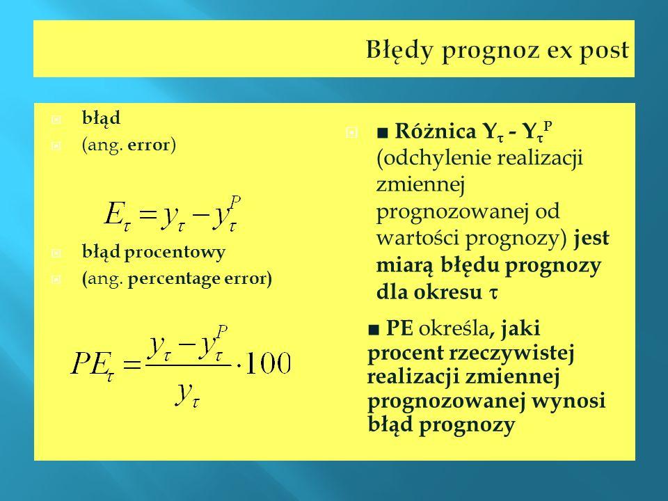 Błędy prognoz ex post błąd (ang. error ) błąd procentowy ( ang. percentage error) Różnica Y - Y P (odchylenie realizacji zmiennej prognozowanej od war
