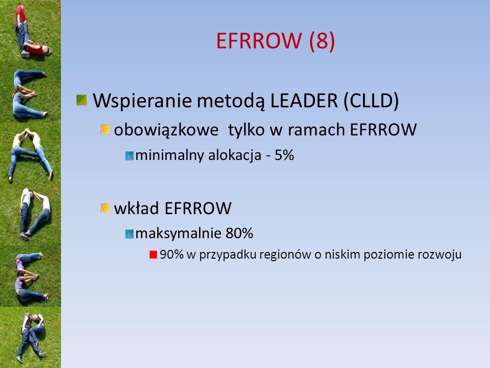 EFRROW (8) Wspieranie metodą LEADER (CLLD) obowiązkowe tylko w ramach EFRROW minimalny alokacja - 5% wkład EFRROW maksymalnie 80% 90% w przypadku regi