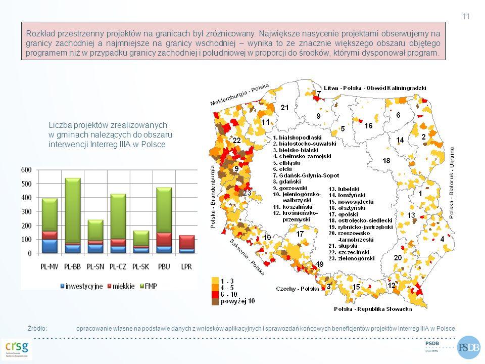 Liczba projektów zrealizowanych w gminach należących do obszaru interwencji Interreg IIIA w Polsce 11 Źródło: opracowanie własne na podstawie danych z