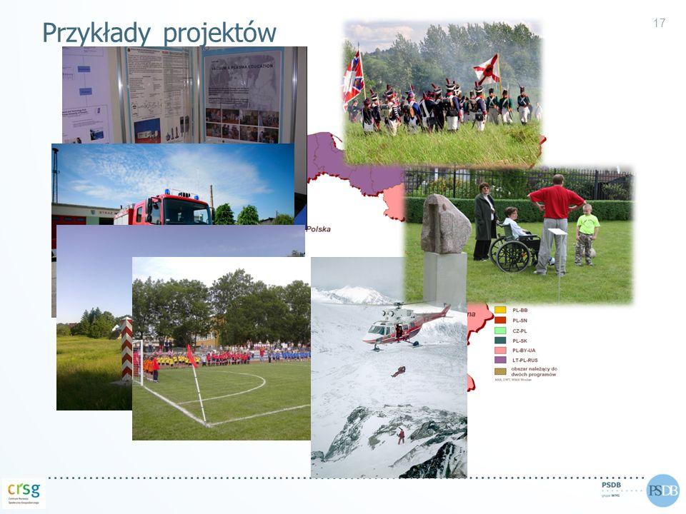 17 Przykłady projektów