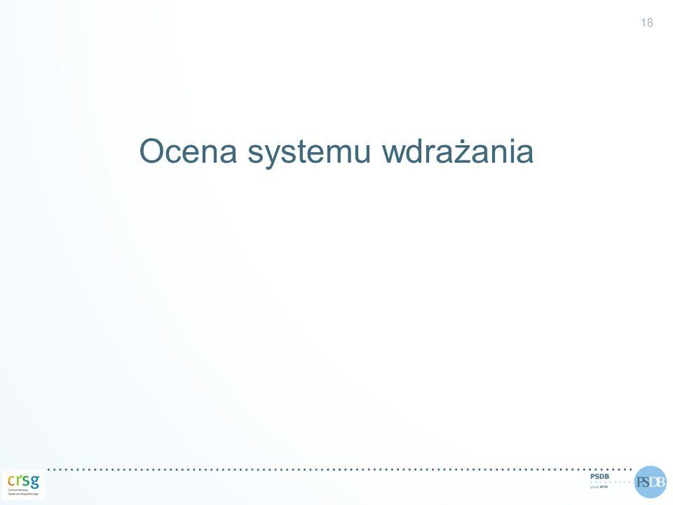 Ocena systemu wdrażania 18