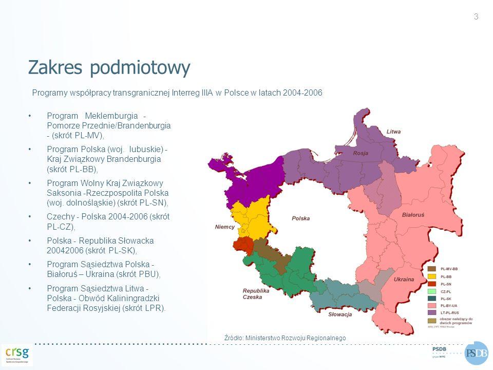 Program Meklemburgia - Pomorze Przednie/Brandenburgia - (skrót PL-MV), Program Polska (woj. lubuskie) - Kraj Związkowy Brandenburgia (skrót PL-BB), Pr