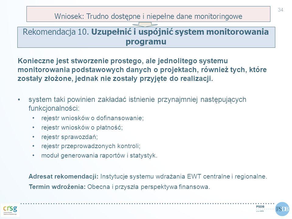 Konieczne jest stworzenie prostego, ale jednolitego systemu monitorowania podstawowych danych o projektach, również tych, które zostały złożone, jedna
