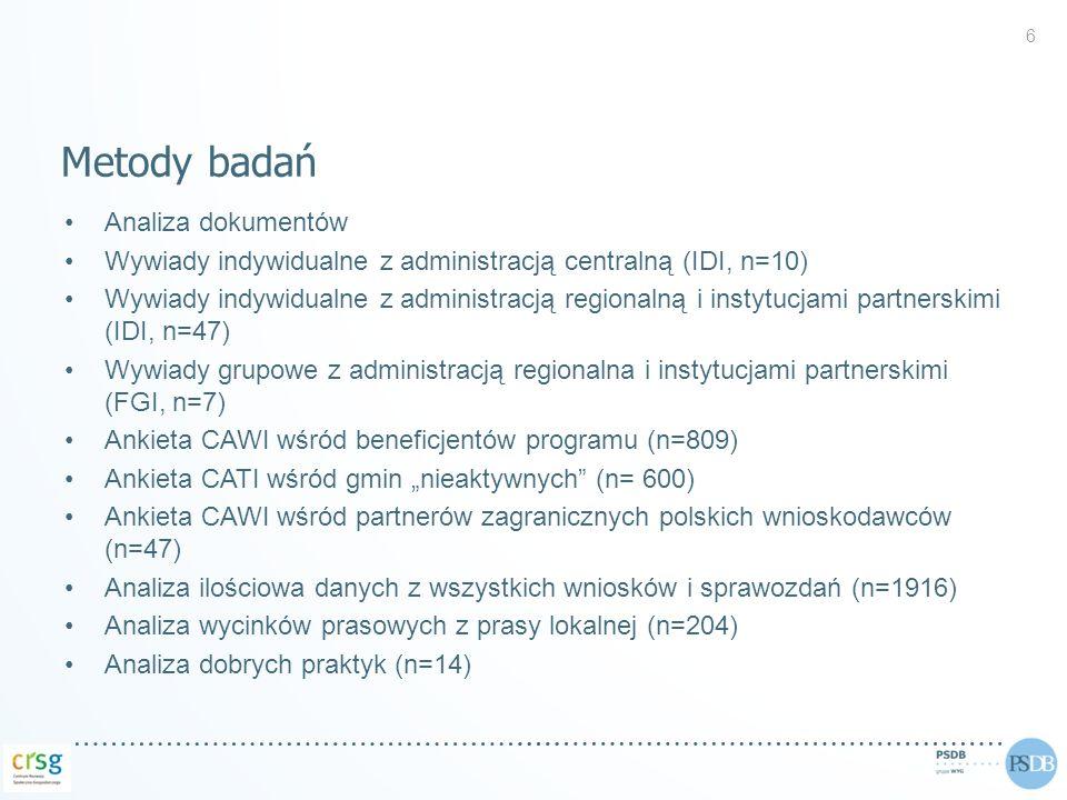 Analiza dokumentów Wywiady indywidualne z administracją centralną (IDI, n=10) Wywiady indywidualne z administracją regionalną i instytucjami partnersk