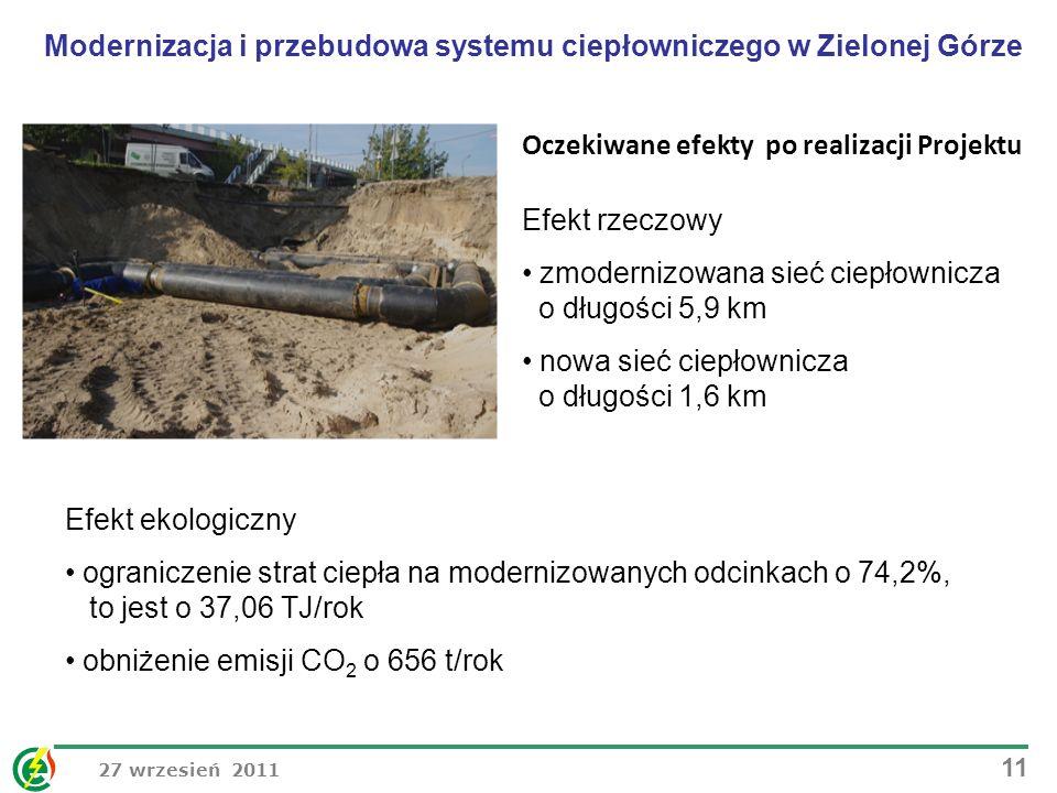 27 wrzesień 2011 11 Modernizacja i przebudowa systemu ciepłowniczego w Zielonej Górze Efekt rzeczowy zmodernizowana sieć ciepłownicza o długości 5,9 k