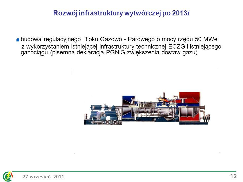 27 wrzesień 2011 12 Rozwój infrastruktury wytwórczej po 2013r budowa regulacyjnego Bloku Gazowo - Parowego o mocy rzędu 50 MWe z wykorzystaniem istnie